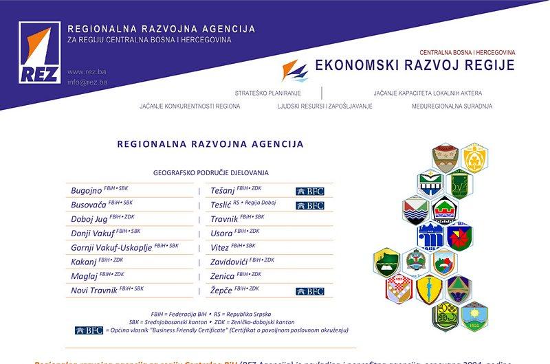 Razvoj regije Centralna BiH