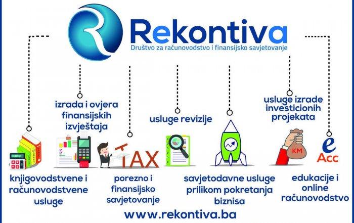 Rekontiva - Društvo za knjigovodstvo i finansijsko savjetovanje Travnik