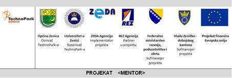 Projekt MENTOR