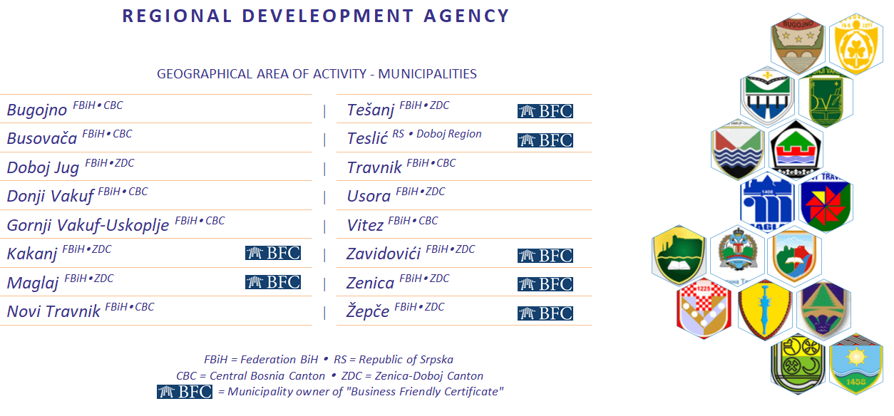 Regional Development - Central BiH